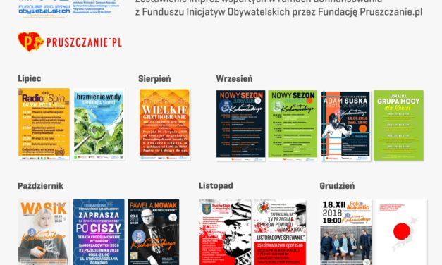 Podsumowanie projektu z Funduszu Inicjatyw Obywatelskich. W 2018 r. Pruszczanie.pl wspierali wydarzenia kulturalne