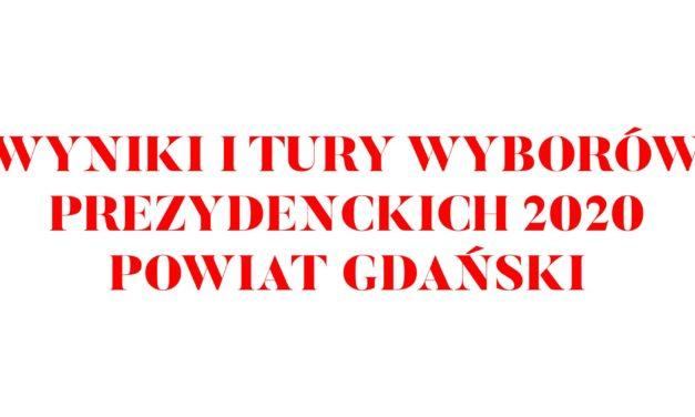 Częściowe wyniki I tury wyborów prezydenckich 2020 – Powiat Gdański